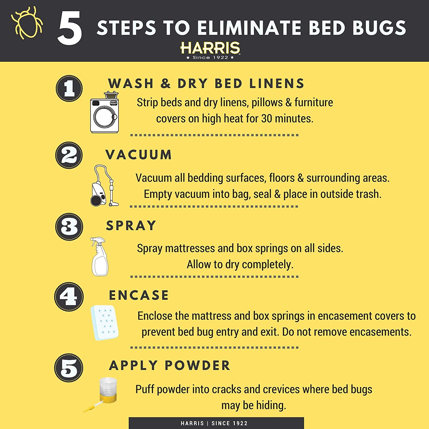 steps to eliminate bed bugs with Harris bed bug killer spray